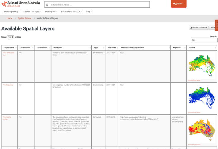 Screenshot of the Available Spatial Layers page in the ALA.