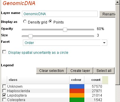 Facet the GenomicDNA layer for Order