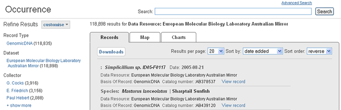 Occurrence results for the data set, EMBL