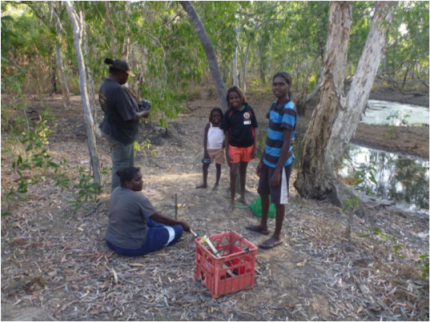 Photo of Julie Roy, Rose Munur, Edith Bush, Toni-Anne Roy and Carmelina Ngalmi setting up motion sensor cameras next to a billabong at Mission Gorge.
